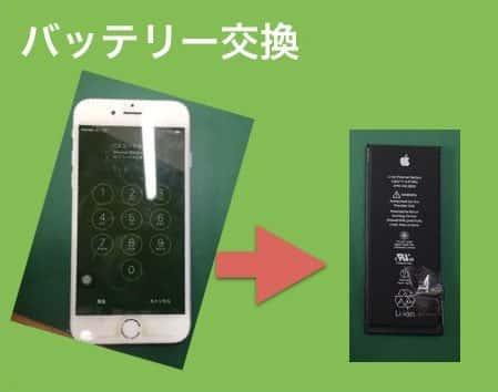 iPhoneバッテリー交換解説見出し画像
